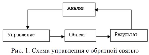 Принципиальная электрическая схема уаз 22069-04